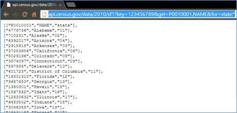 Using Census API in R