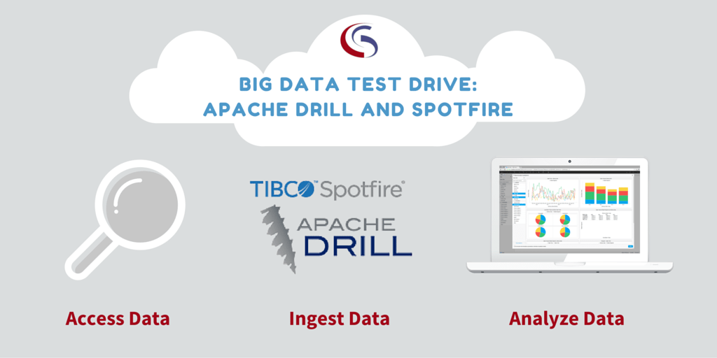 Big Data Test Drive - Apache Drill and Spotfire - By Syntelli
