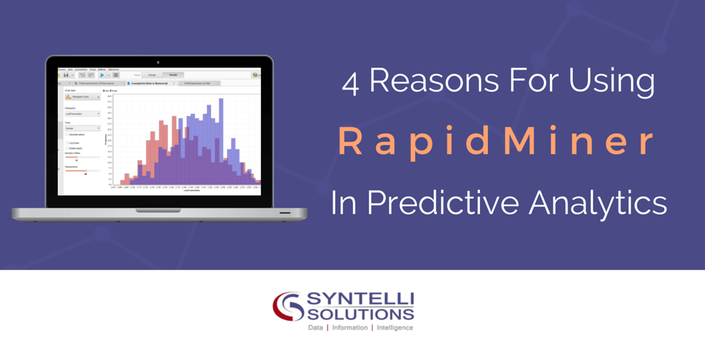 4 Reasons For Using RapidMiner In Predictive Analytics