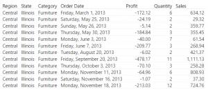 Bump Charts in Power BI - Tutorial