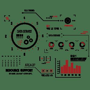 data lake syntelli solutions inc